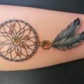 Tatuajes para mujeres (tatuajesparamujeres.com.ar), todos los derechos reservados.